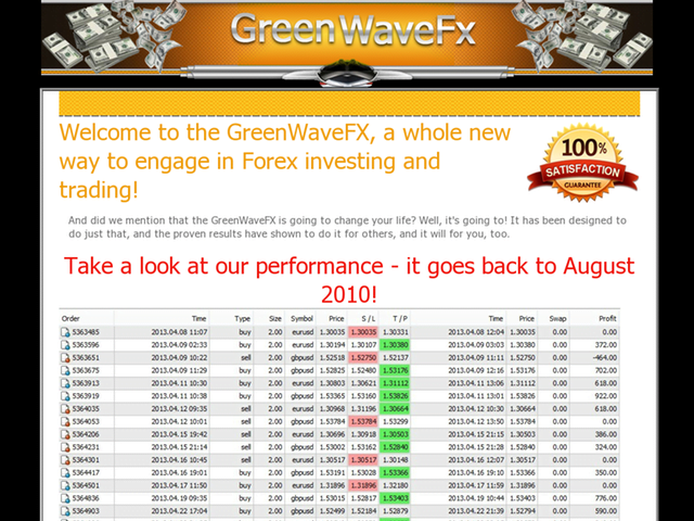 Green Wave FX