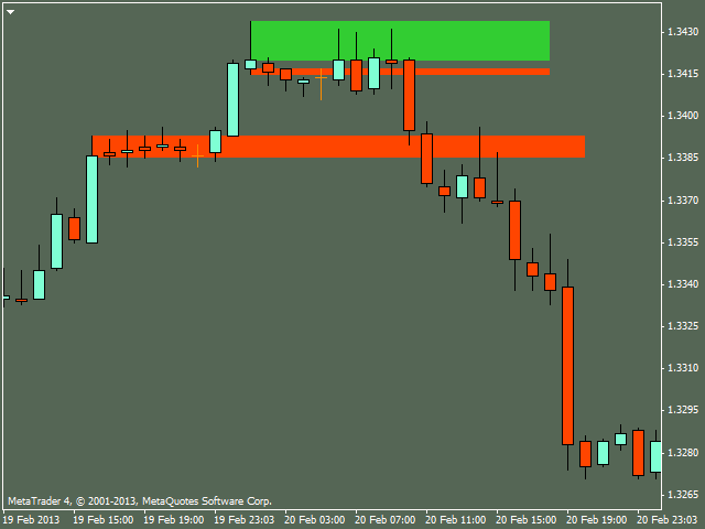 eurusd h1 admiral markets as 2 Price Action in Day Trading By Dadas (Part 4)
