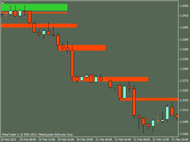 eurusd h1 admiral markets as 4 Price Action in Day Trading By Dadas (Part 4)