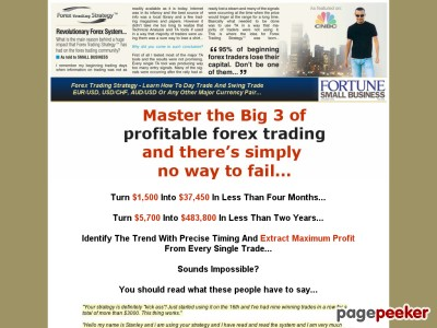 Forex Trading Strategy | Day And Swing Trading System