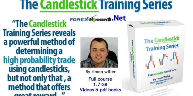 The Candlestick Training Series by Timon Weller