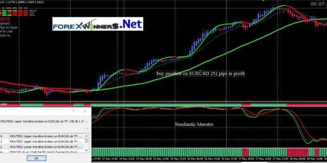 Stochastic Maestro 5 system