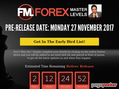 Forex Master Levels by Nicola Delic