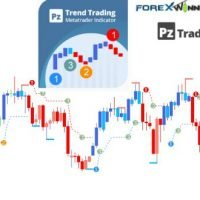 PZ Trend Trading 4.5 indicator -