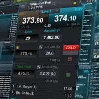 All you need to find out about trading guides - Forex Winners | Free DownloadForex Winners