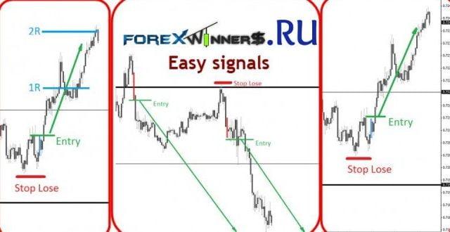 Forex Arcanum easy signals