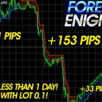 Forex Enigma Indicator - Forex Winners | Free DownloadForex Winners