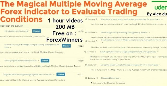 Use the Magic Multiple Moving Average Trading system