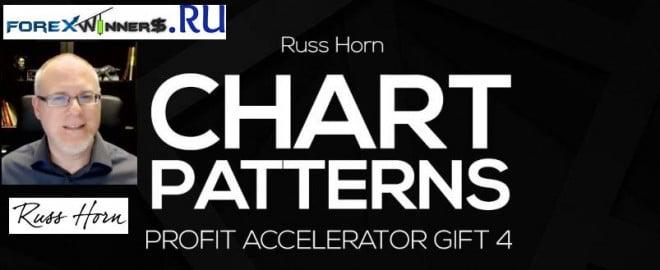 Tradeonix chart patterns profit by Russ Horn