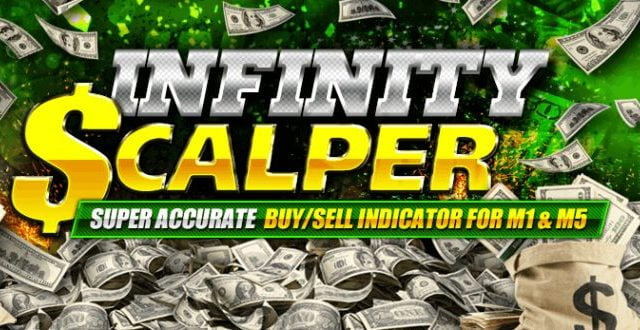 Infinity Scalper indicator