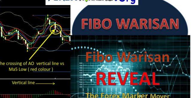 English V1 Fibo Warisan Reveal- secret of Forex