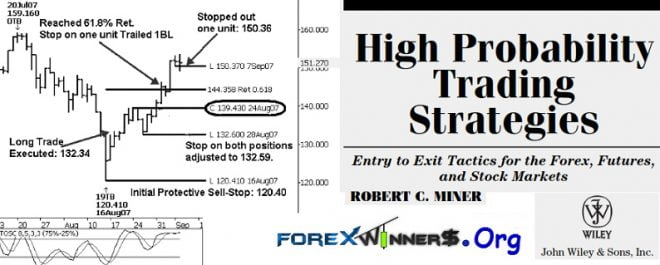 High probability trading strategies robert miner