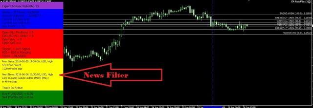 Ea Robofibo 13 Fibonacci Retracement Pull Back Forex Wiki Trading