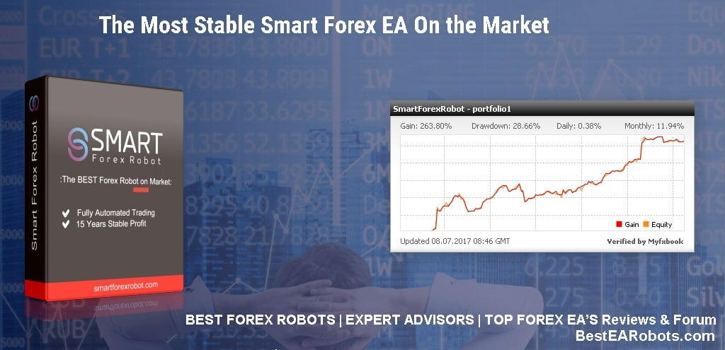 Forex trading robot demo