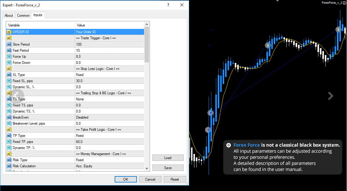 Forex Force New Profitable Forex advisor