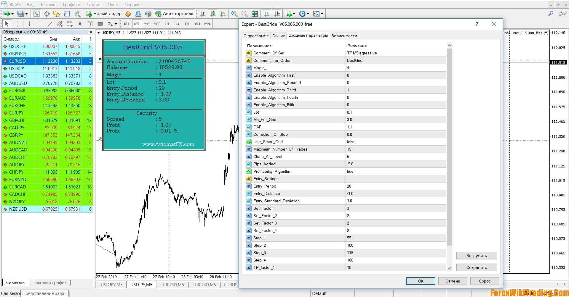 BestGrid EA – Efficient Trading Robot Cost 560$