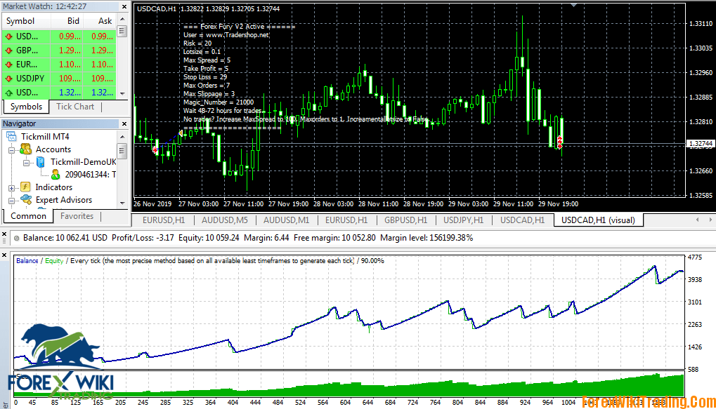 Forex Fury V2 EA –  [Cost $439.99] – Full Working Version