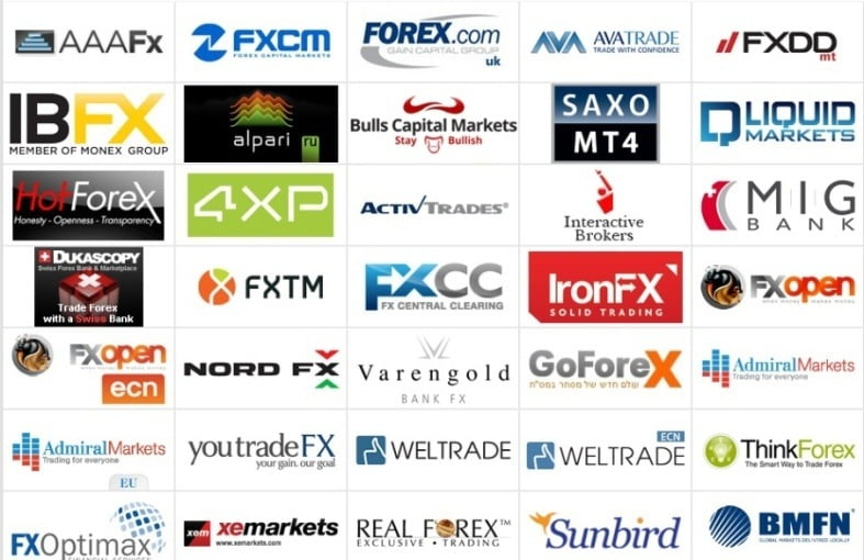 How to Choose Trusted Forex Brokers in 2020
