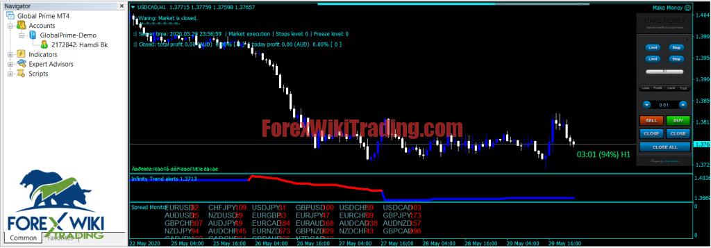 Forex infinity ea alexander dahmen forex trading