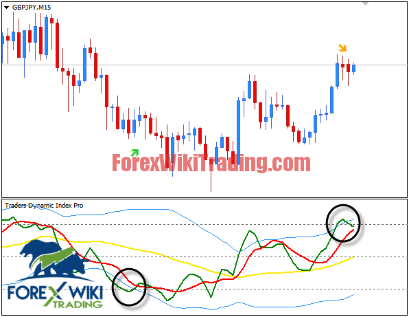 Forex Wiki Trading
