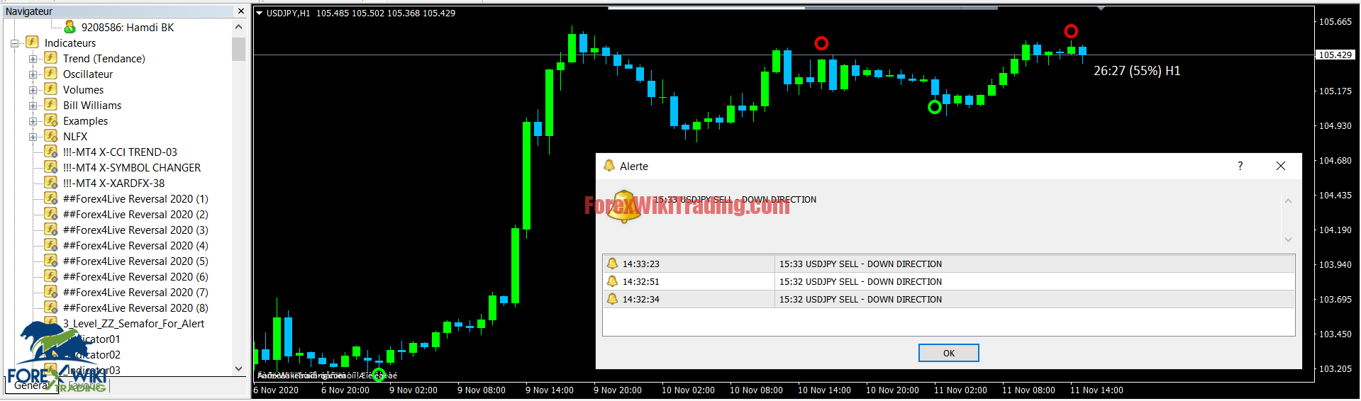 BINARY CIRCLE (BINARY AND FOREX) -[Cost $196]- Free Unlimited Version