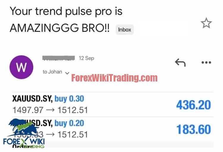 Trend Fx Pro -[Worth $220]- Free Version