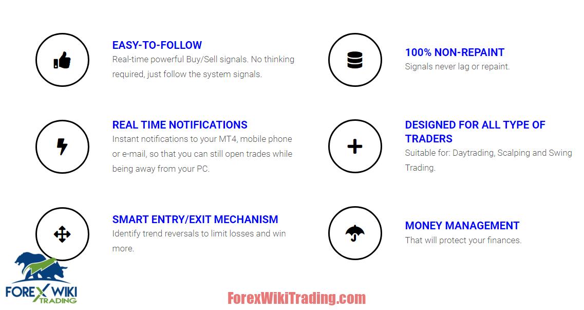 Maximum Profit Indicator – Free Edition
