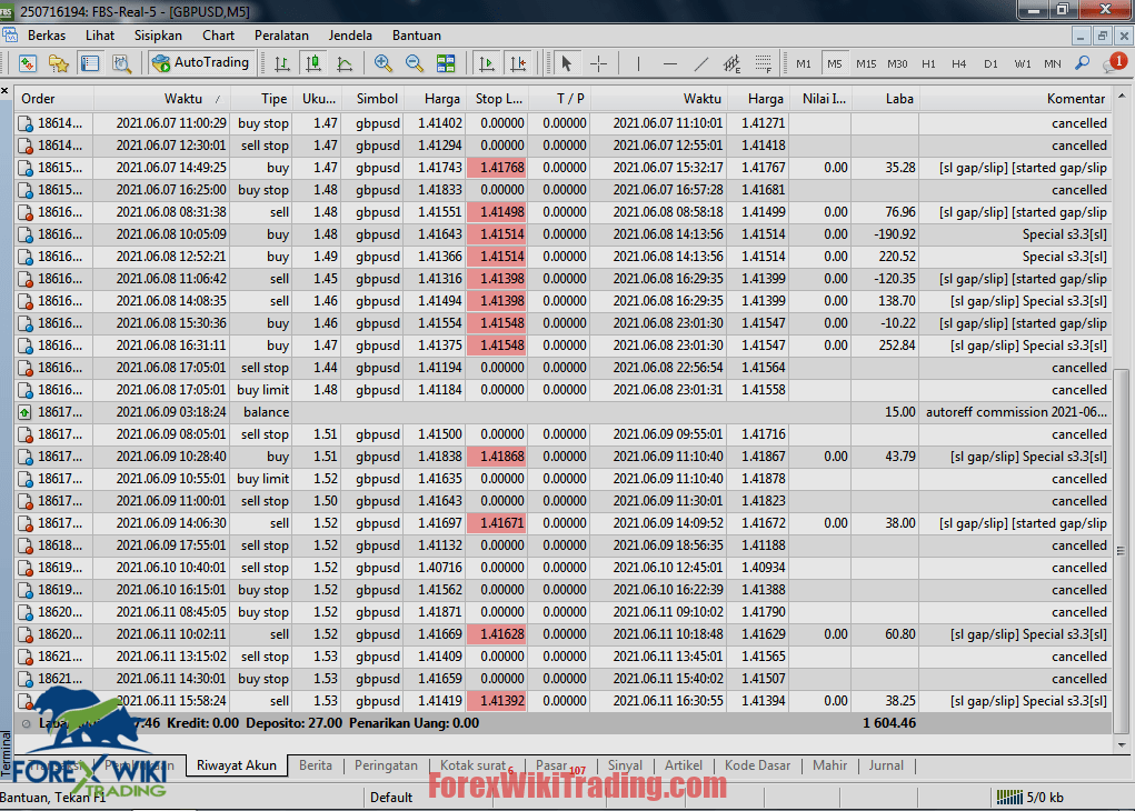 Specials Forex Robot – Free Edition